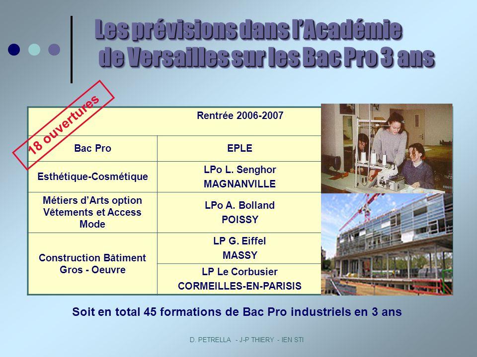 D. PETRELLA - J-P THIERY - IEN STI Les prévisions dans lAcadémie de Versailles sur les Bac Pro 3 ans de Versailles sur les Bac Pro 3 ans Les prévision