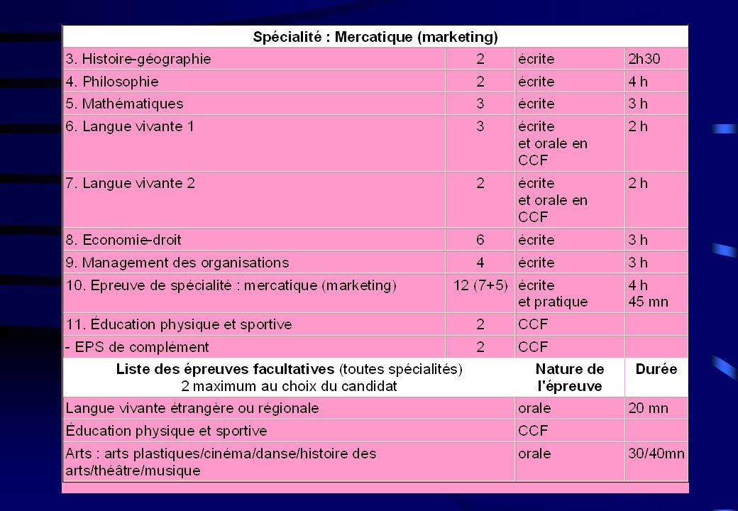 Réunion d information 14 mars 200835
