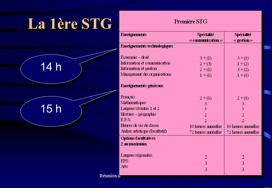 Réunion d information 14 mars 20084 14 h 15 h La 1ère STG