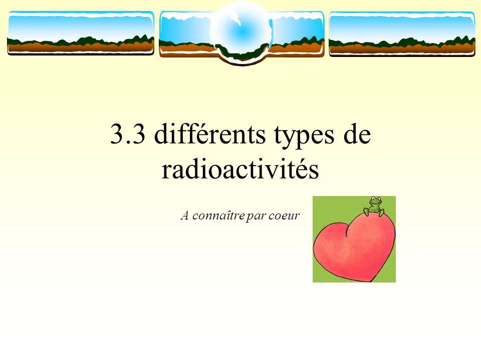 3.3 différents types de radioactivités A connaître par coeur