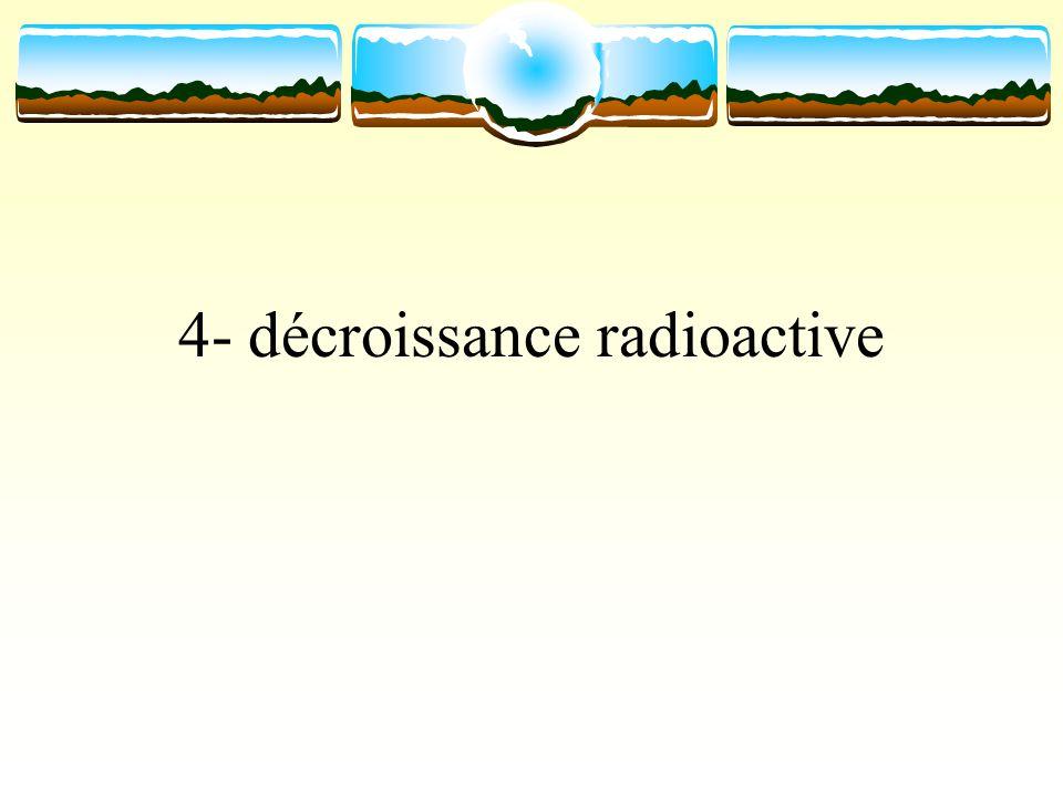 4- décroissance radioactive