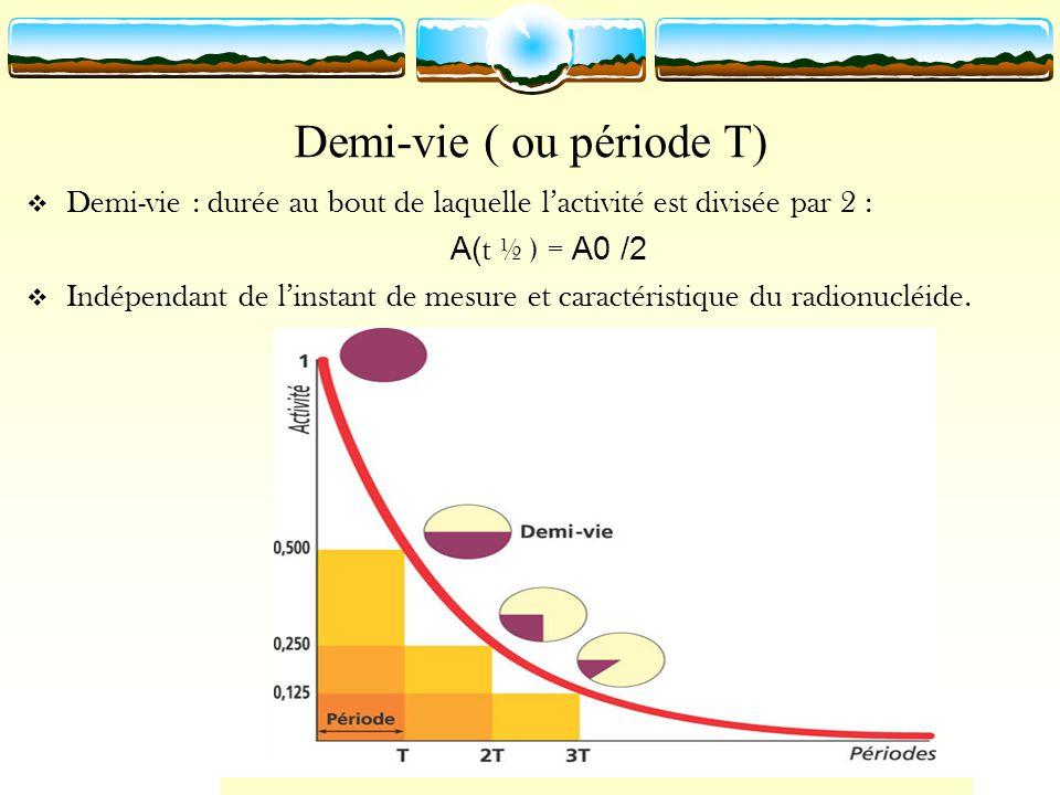 Demi-vie ( ou période T) Demi-vie : durée au bout de laquelle lactivité est divisée par 2 : A( t ½ ) = A0 /2 Indépendant de linstant de mesure et cara
