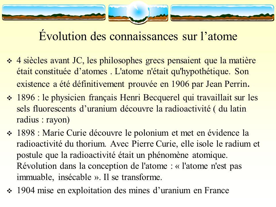 Évolution des connaissances sur latome 4 siècles avant JC, les philosophes grecs pensaient que la matière était constituée datomes. L'atome n'était qu
