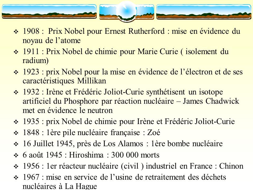 1908 : Prix Nobel pour Ernest Rutherford : mise en évidence du noyau de latome 1911 : Prix Nobel de chimie pour Marie Curie ( isolement du radium) 192