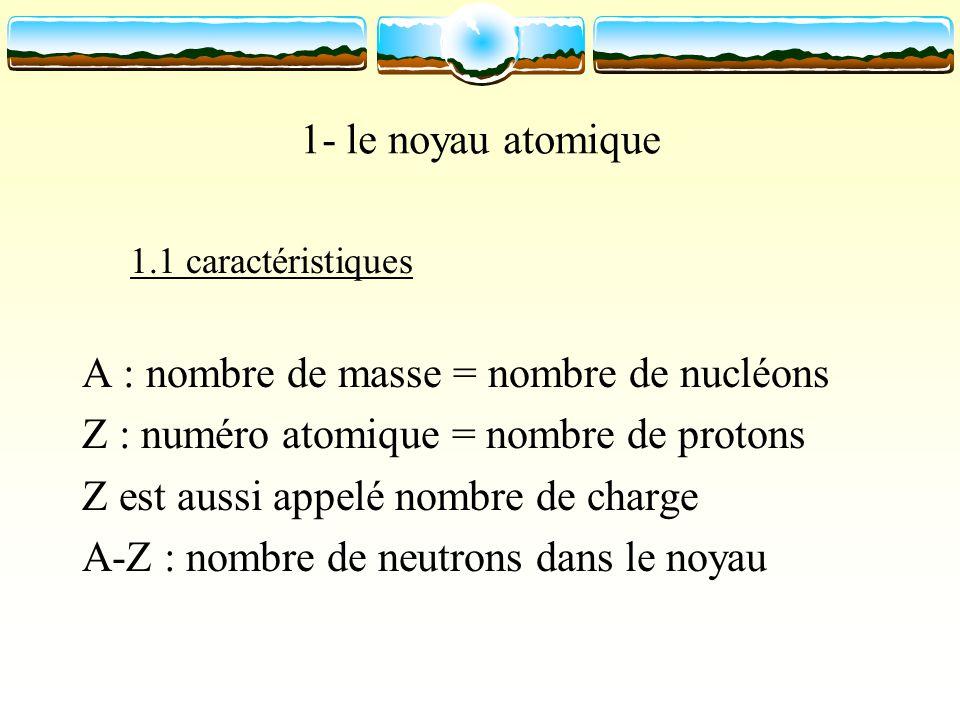 1- le noyau atomique 1.1 caractéristiques A : nombre de masse = nombre de nucléons Z : numéro atomique = nombre de protons Z est aussi appelé nombre d