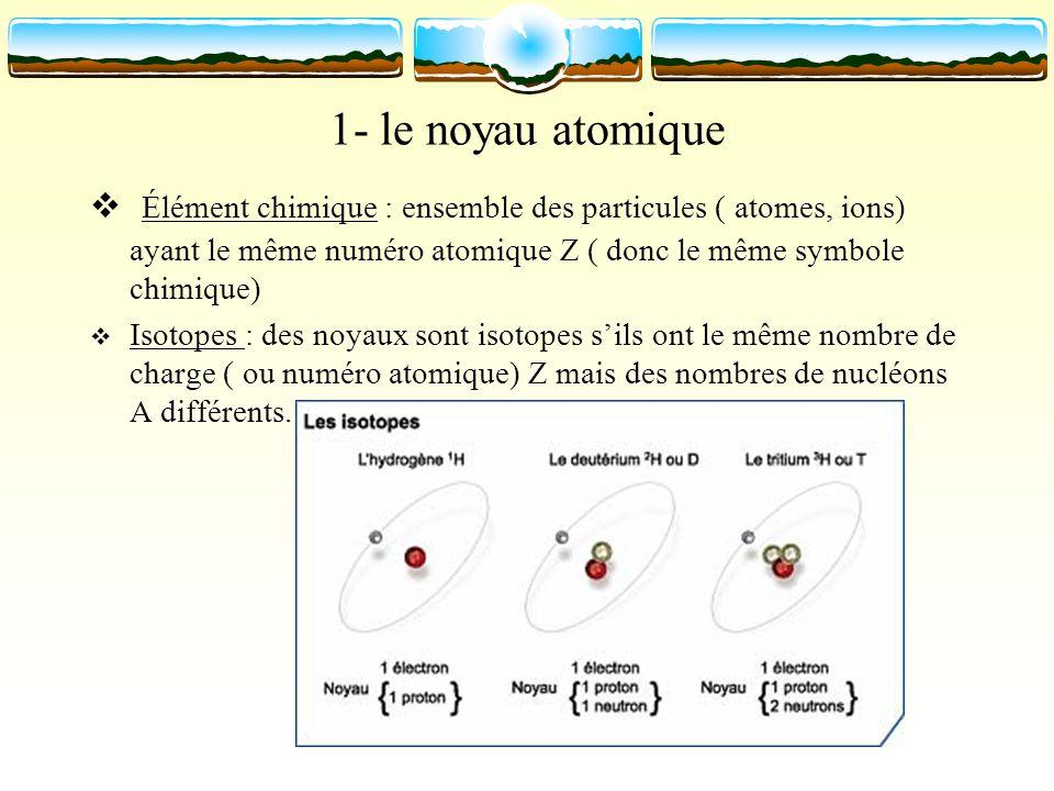 1- le noyau atomique Élément chimique : ensemble des particules ( atomes, ions) ayant le même numéro atomique Z ( donc le même symbole chimique) Isoto