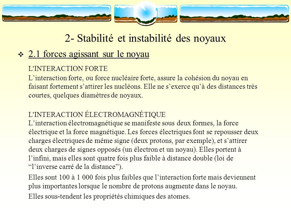 2- Stabilité et instabilité des noyaux 2.1 forces agissant sur le noyau L'INTERACTION FORTE Linteraction forte, ou force nucléaire forte, assure la co