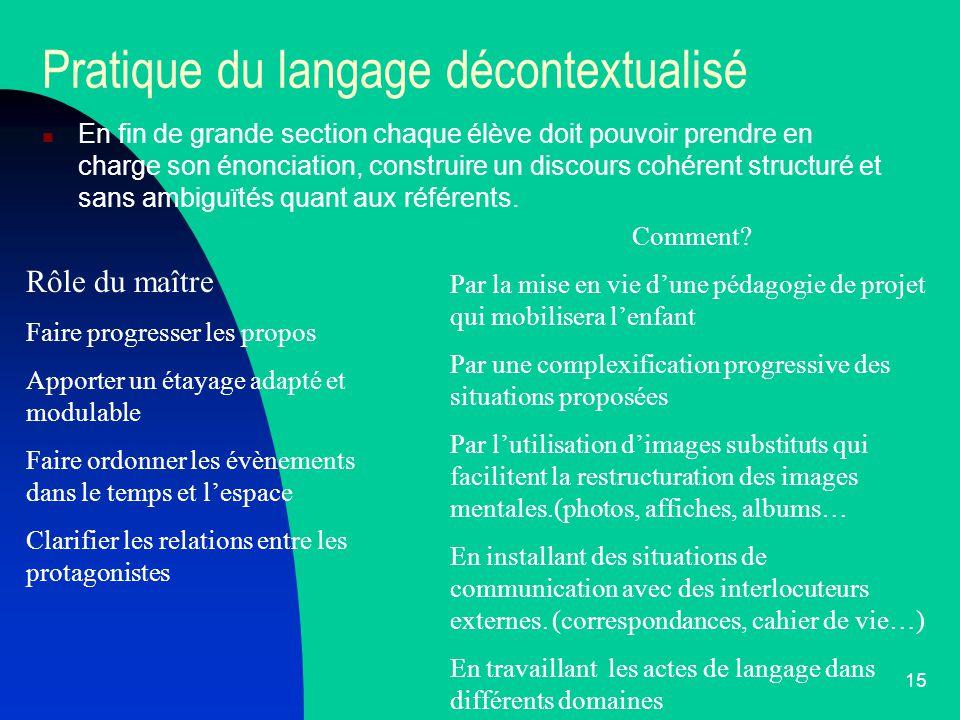 15 Pratique du langage décontextualisé En fin de grande section chaque élève doit pouvoir prendre en charge son énonciation, construire un discours cohérent structuré et sans ambiguïtés quant aux référents.