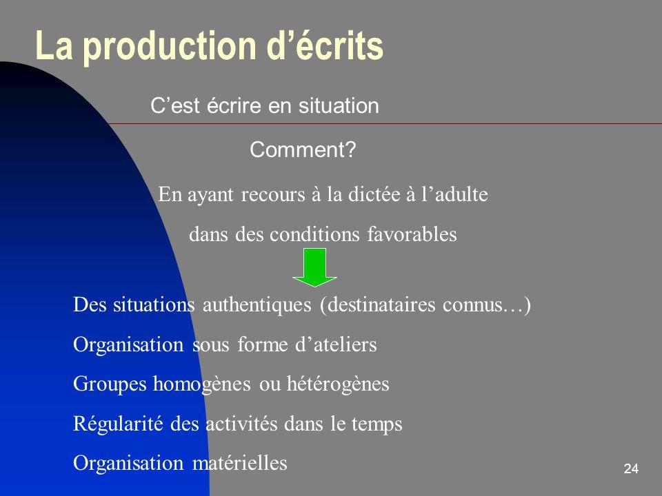 24 La production décrits Cest écrire en situation Comment.