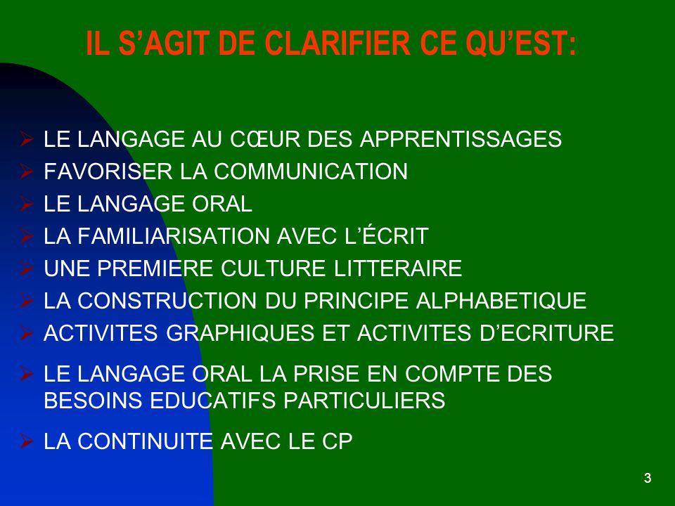 3 IL SAGIT DE CLARIFIER CE QUEST: LE LANGAGE AU CŒUR DES APPRENTISSAGES FAVORISER LA COMMUNICATION LE LANGAGE ORAL LA FAMILIARISATION AVEC LÉCRIT UNE PREMIERE CULTURE LITTERAIRE LA CONSTRUCTION DU PRINCIPE ALPHABETIQUE ACTIVITES GRAPHIQUES ET ACTIVITES DECRITURE LE LANGAGE ORAL LA PRISE EN COMPTE DES BESOINS EDUCATIFS PARTICULIERS LA CONTINUITE AVEC LE CP