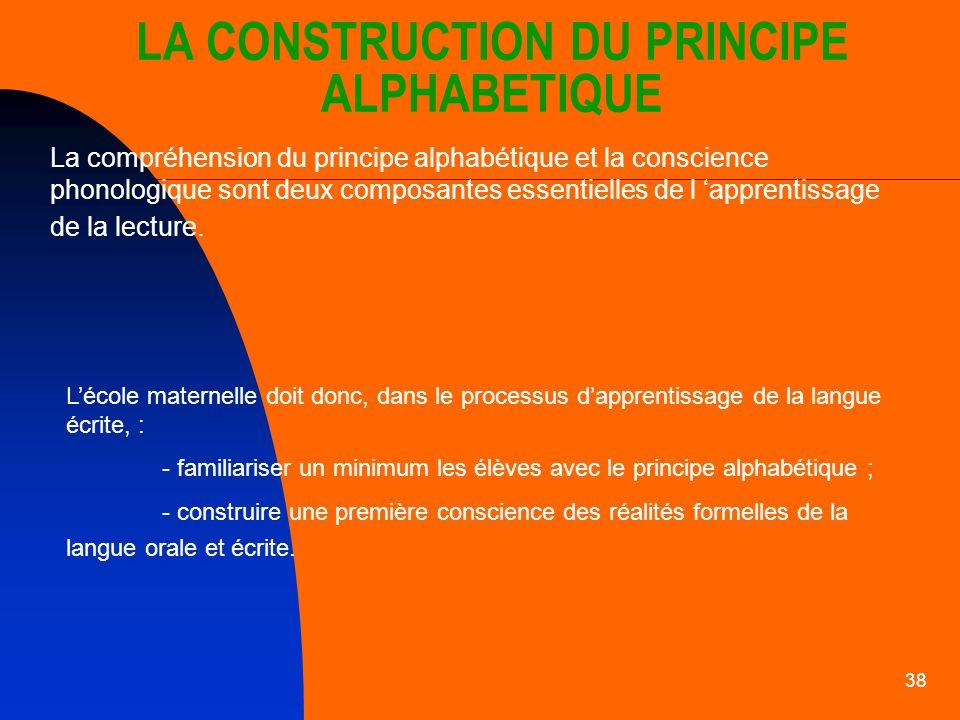 38 LA CONSTRUCTION DU PRINCIPE ALPHABETIQUE La compréhension du principe alphabétique et la conscience phonologique sont deux composantes essentielles de l apprentissage de la lecture.
