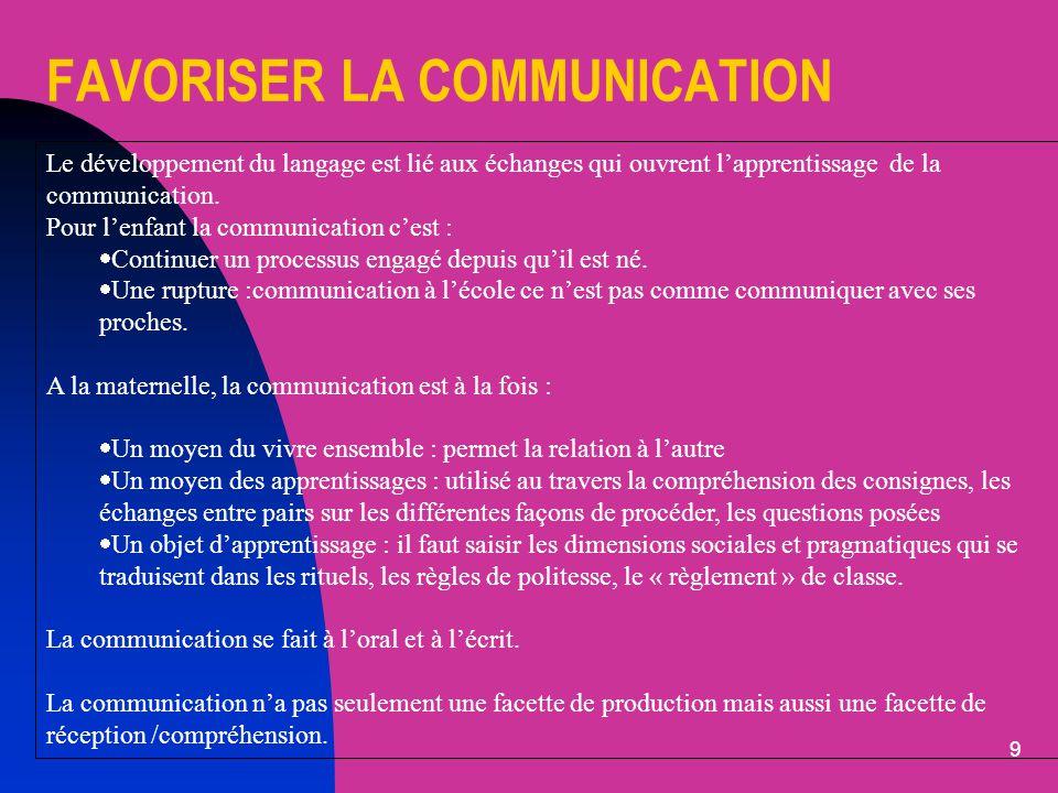 9 FAVORISER LA COMMUNICATION Le développement du langage est lié aux échanges qui ouvrent lapprentissage de la communication.
