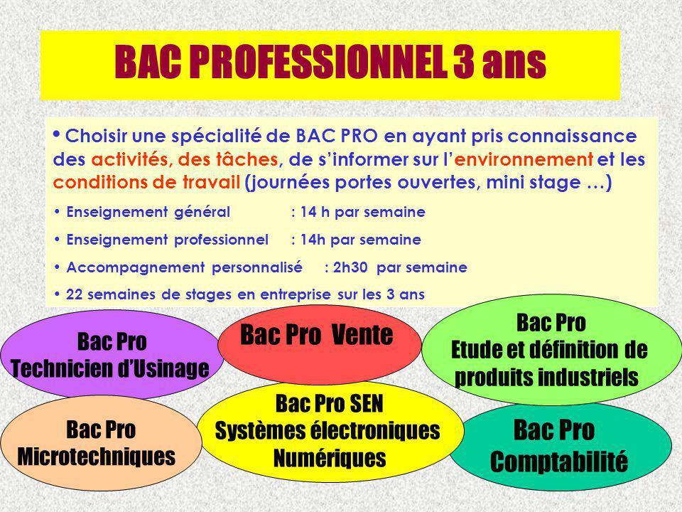 BAC PROFESSIONNEL 3 ans Bac Pro Technicien dUsinage Bac Pro Comptabilité Bac Pro SEN Systèmes électroniques Numériques Choisir une spécialité de BAC P