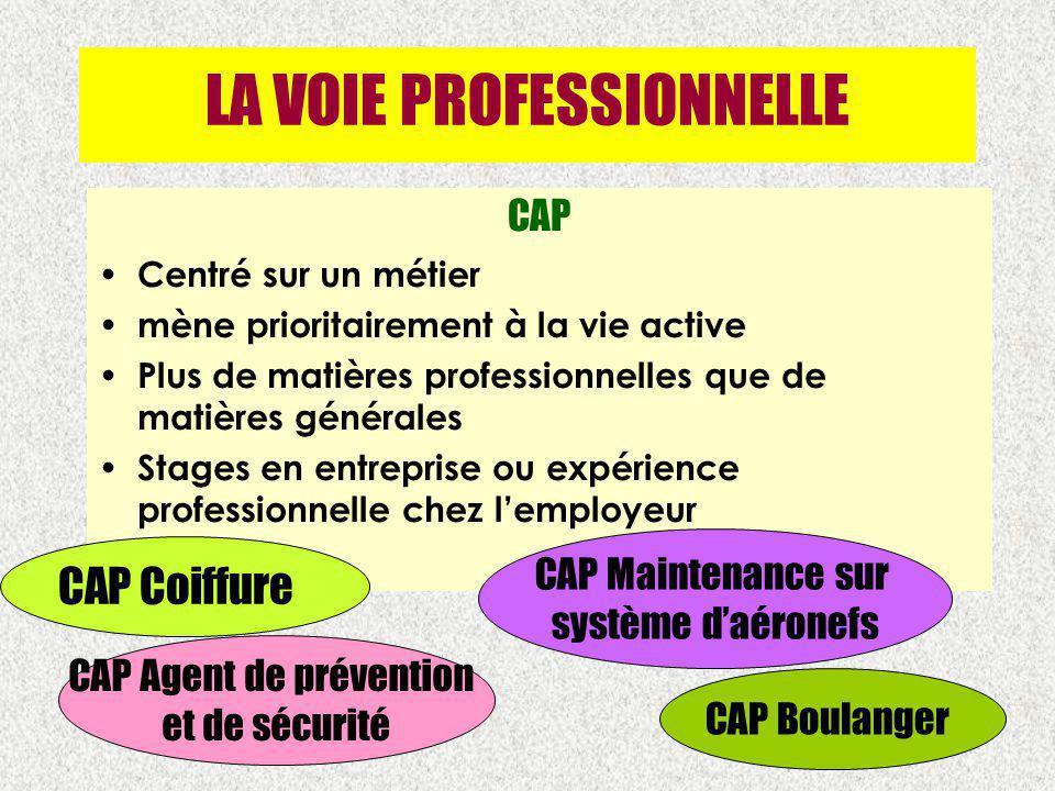 LA VOIE PROFESSIONNELLE CAP Centré sur un métier mène prioritairement à la vie active Plus de matières professionnelles que de matières générales Stag