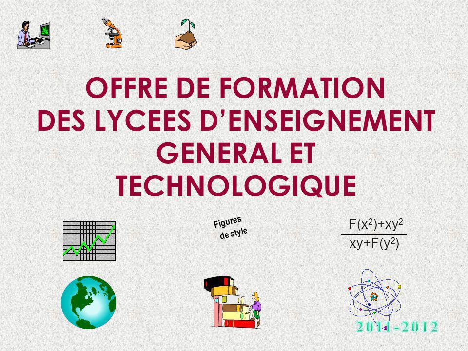 OFFRE DE FORMATION DES LYCEES DENSEIGNEMENT GENERAL ET TECHNOLOGIQUE Figures de style F(x 2 )+xy 2 xy+F(y 2 )
