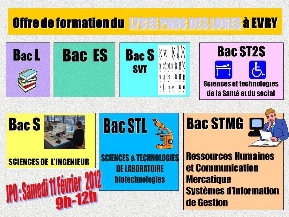 Offre de formation duLYCEE PARC DES LOGES à EVRY Offre de formation du LYCEE PARC DES LOGES à EVRYLYCEE PARC DES LOGES LYCEE PARC DES LOGES Bac ST2S S