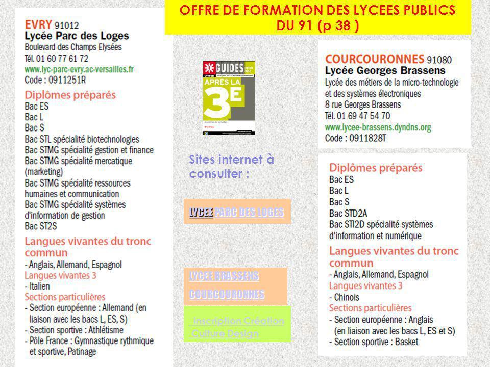 OFFRE DE FORMATION DES LYCEES PUBLICS DU 91 (p 38 ) Sites internet à consulter : LYCEE BRASSENS COURCOURONNES LYCEE BRASSENS COURCOURONNES LYCEE PARC