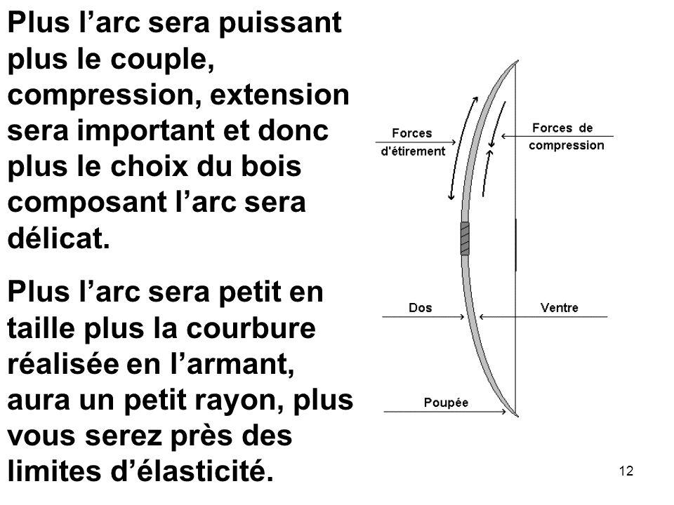 12 Plus larc sera puissant plus le couple, compression, extension sera important et donc plus le choix du bois composant larc sera délicat. Plus larc