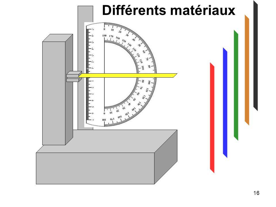 16 Différents matériaux