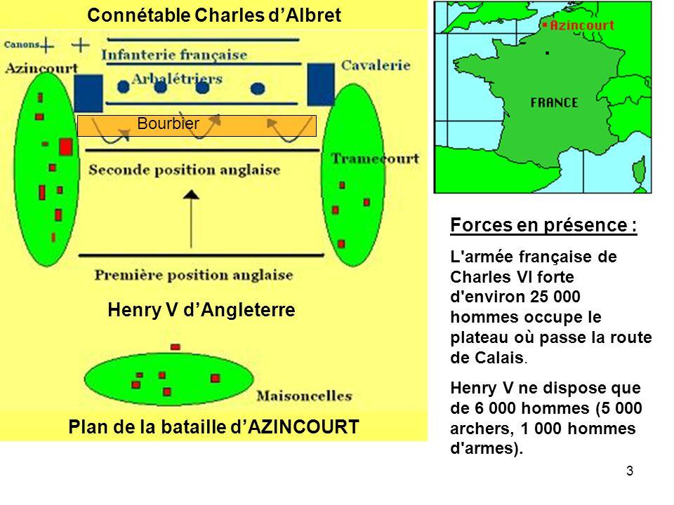3 Forces en présence : L'armée française de Charles VI forte d'environ 25 000 hommes occupe le plateau où passe la route de Calais. Henry V ne dispose