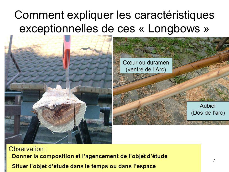 7 Comment expliquer les caractéristiques exceptionnelles de ces « Longbows » Observation : - Donner la composition et lagencement de lobjet détude - S