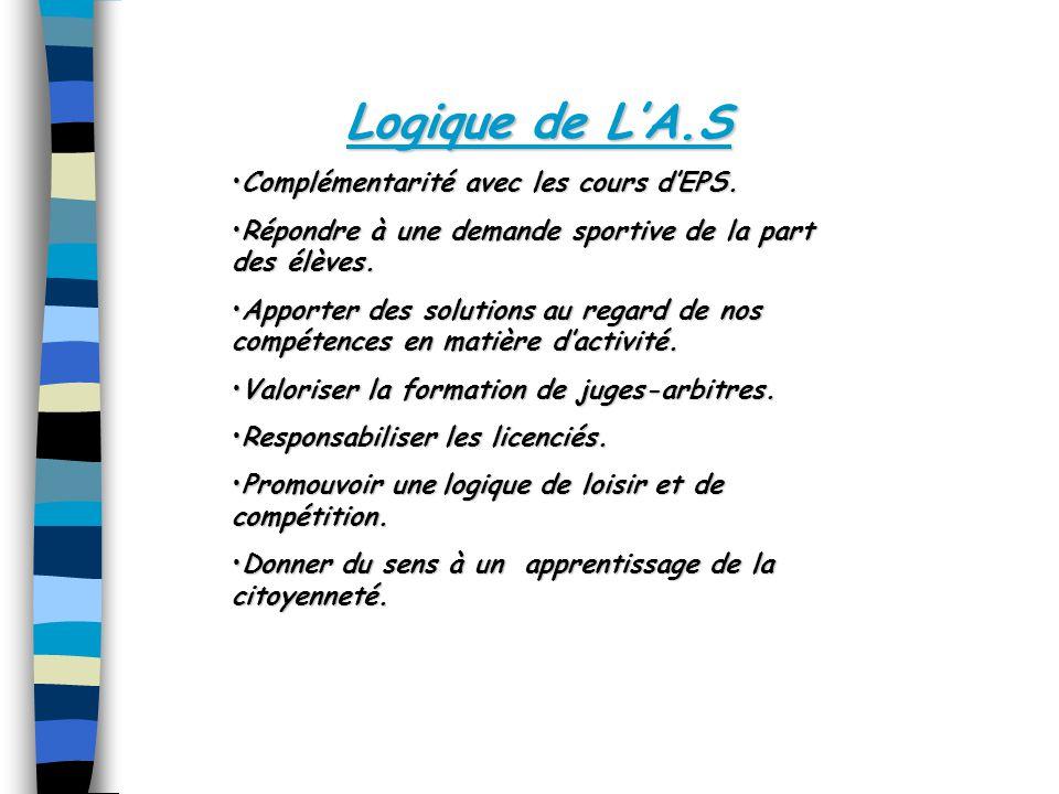 Logique de LA.S Complémentarité avec les cours dEPS.Complémentarité avec les cours dEPS.