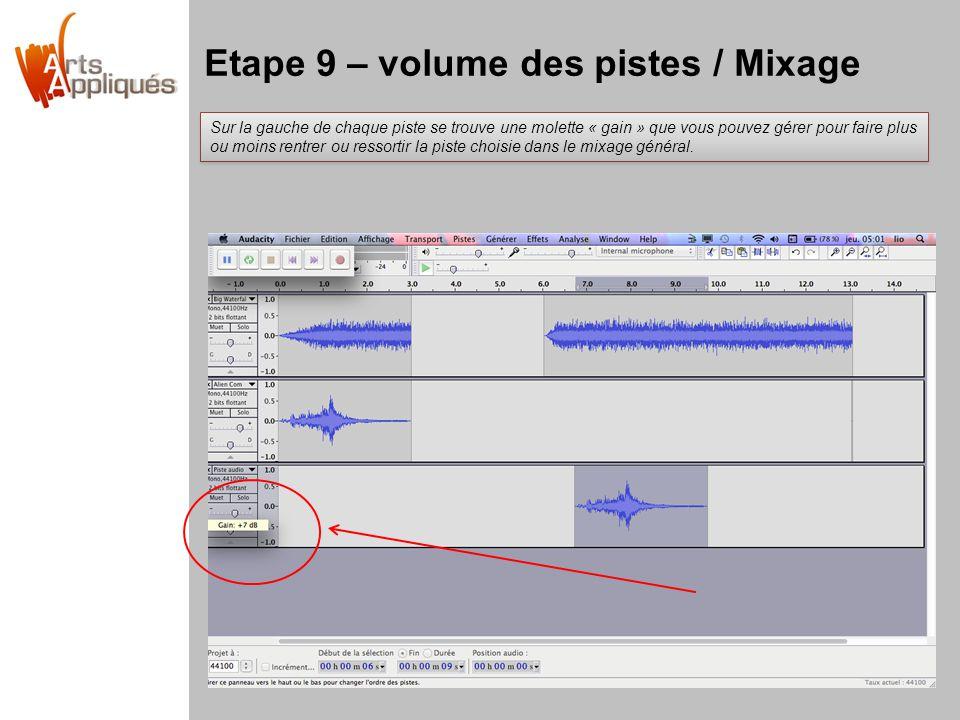 Etape 9 – volume des pistes / Mixage Sur la gauche de chaque piste se trouve une molette « gain » que vous pouvez gérer pour faire plus ou moins rentrer ou ressortir la piste choisie dans le mixage général.