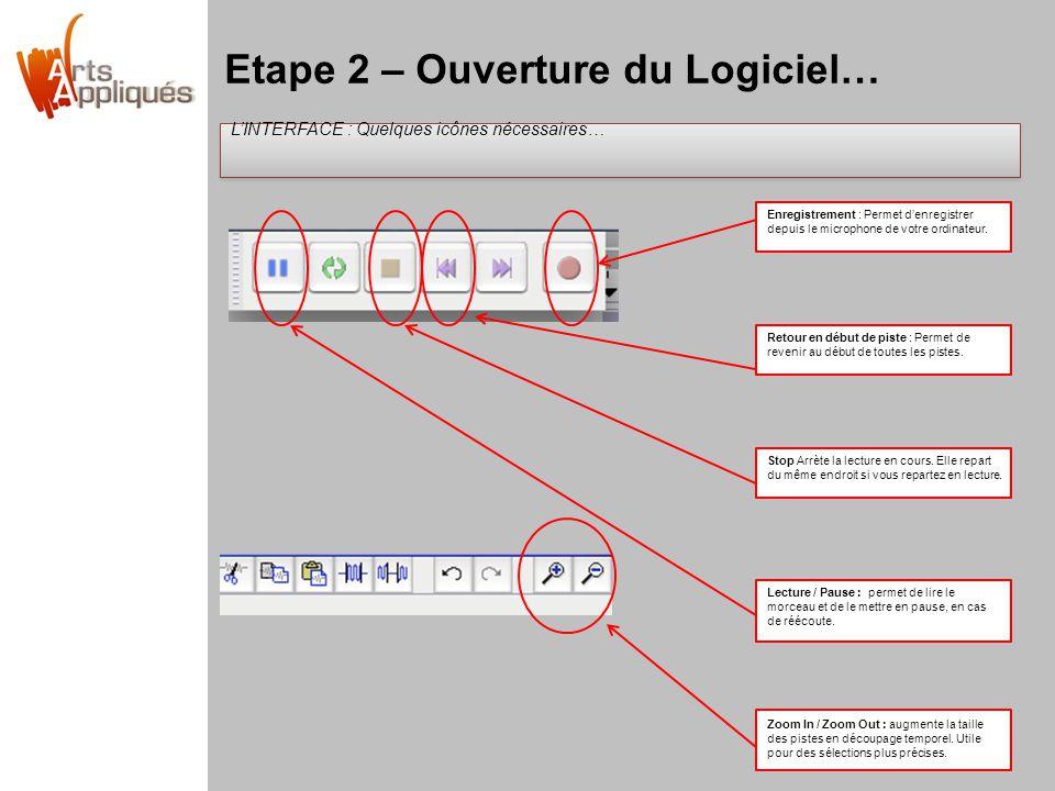 Etape 2 – Ouverture du Logiciel… LINTERFACE : Quelques icônes nécessaires… LINTERFACE : Quelques icônes nécessaires… Enregistrement : Permet denregistrer depuis le microphone de votre ordinateur.
