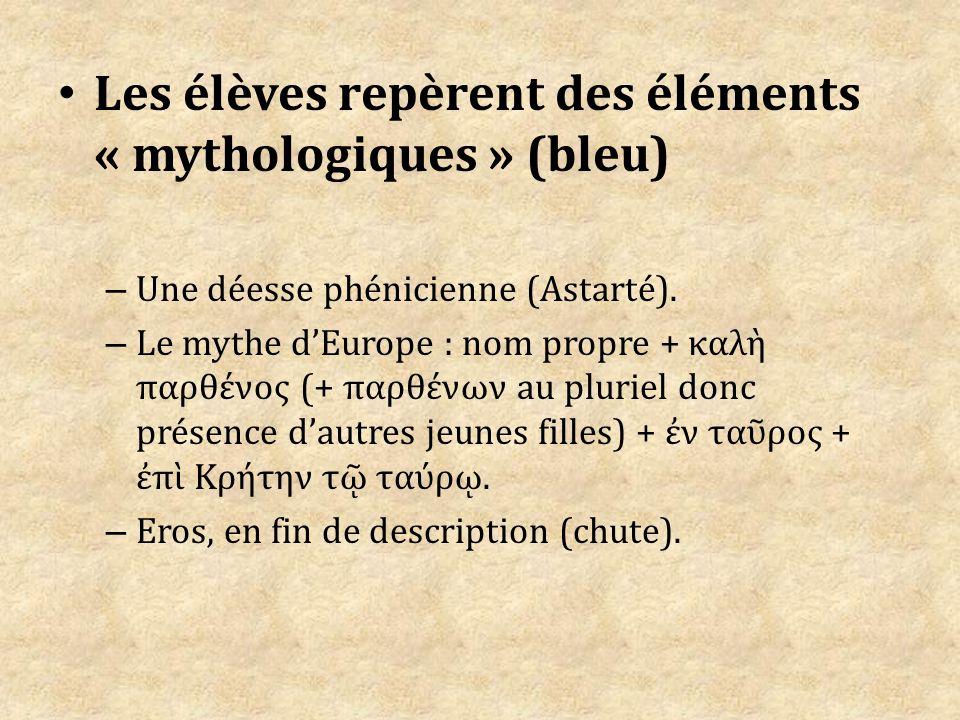 Les élèves repèrent des éléments « mythologiques » (bleu) – Une déesse phénicienne (Astarté).