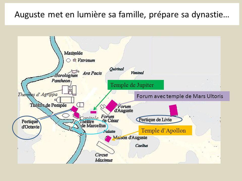 Auguste met en lumière sa famille, prépare sa dynastie… Capitole Temple dApollon Temple de Jupiter Forum avec temple de Mars Ultoris