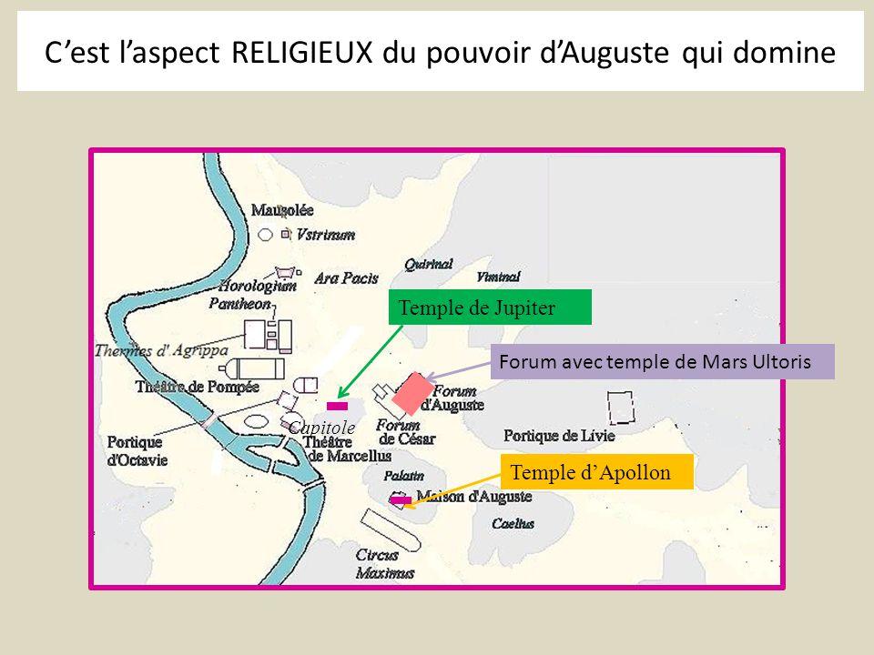 Cest laspect RELIGIEUX du pouvoir dAuguste qui domine Capitole Temple dApollon Temple de Jupiter Forum avec temple de Mars Ultoris