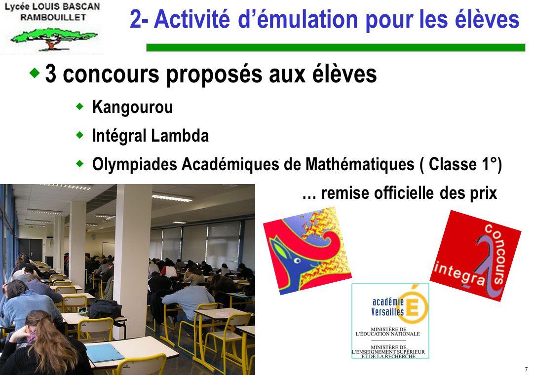 7 2- Activité démulation pour les élèves 3 concours proposés aux élèves Kangourou Intégral Lambda Olympiades Académiques de Mathématiques ( Classe 1°) … remise officielle des prix