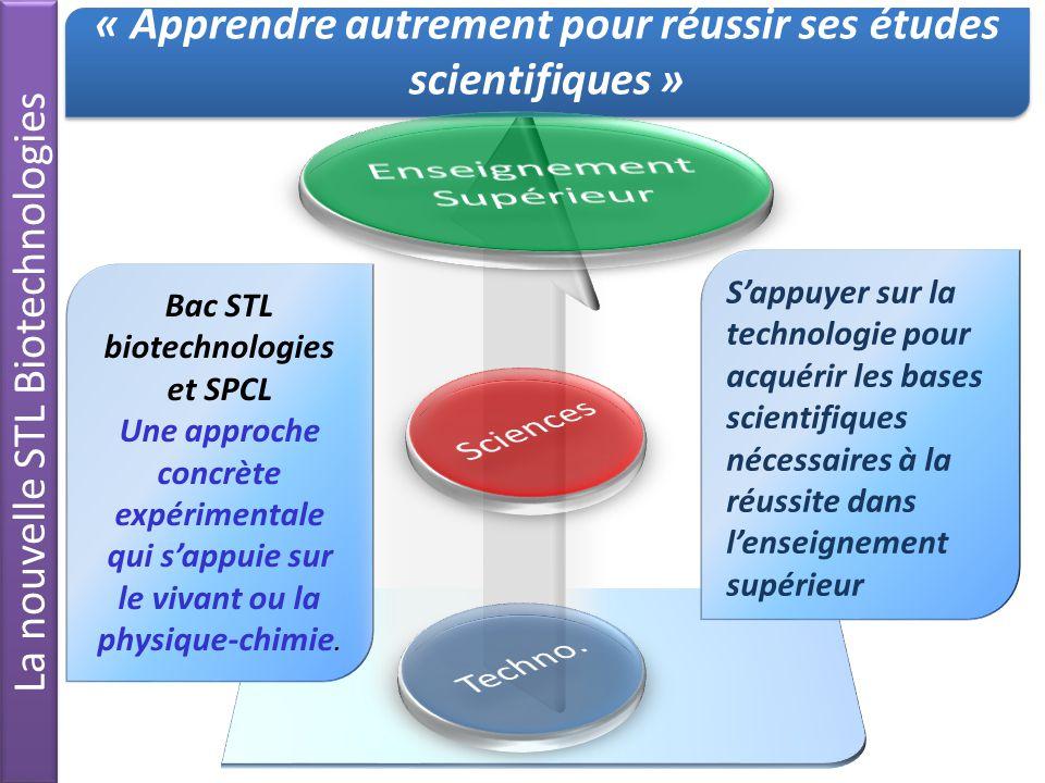 Bac STL biotechnologies et SPCL Une approche concrète expérimentale qui sappuie sur le vivant ou la physique-chimie. « Apprendre autrement pour réussi