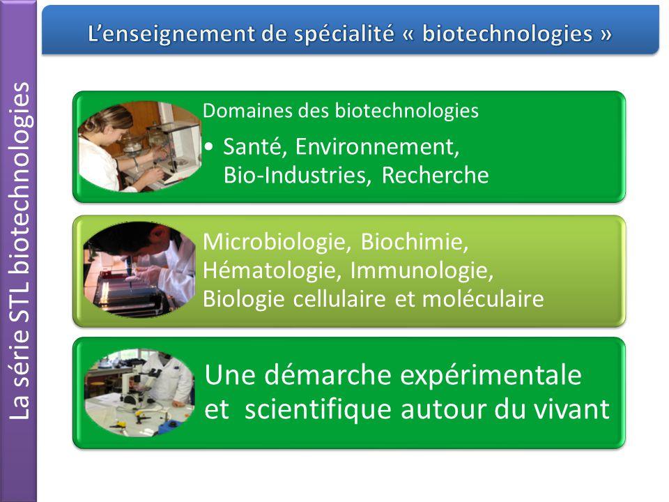 La série STL biotechnologies Domaines des biotechnologies Santé, Environnement, Bio-Industries, Recherche Microbiologie, Biochimie, Hématologie, Immun