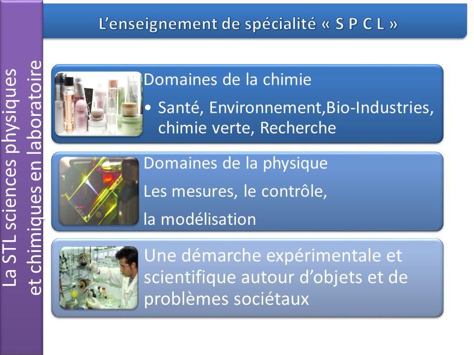 Domaines de la chimie Santé, Environnement,Bio-Industries, chimie verte, Recherche Domaines de la physique Les mesures, le contrôle, la modélisation U