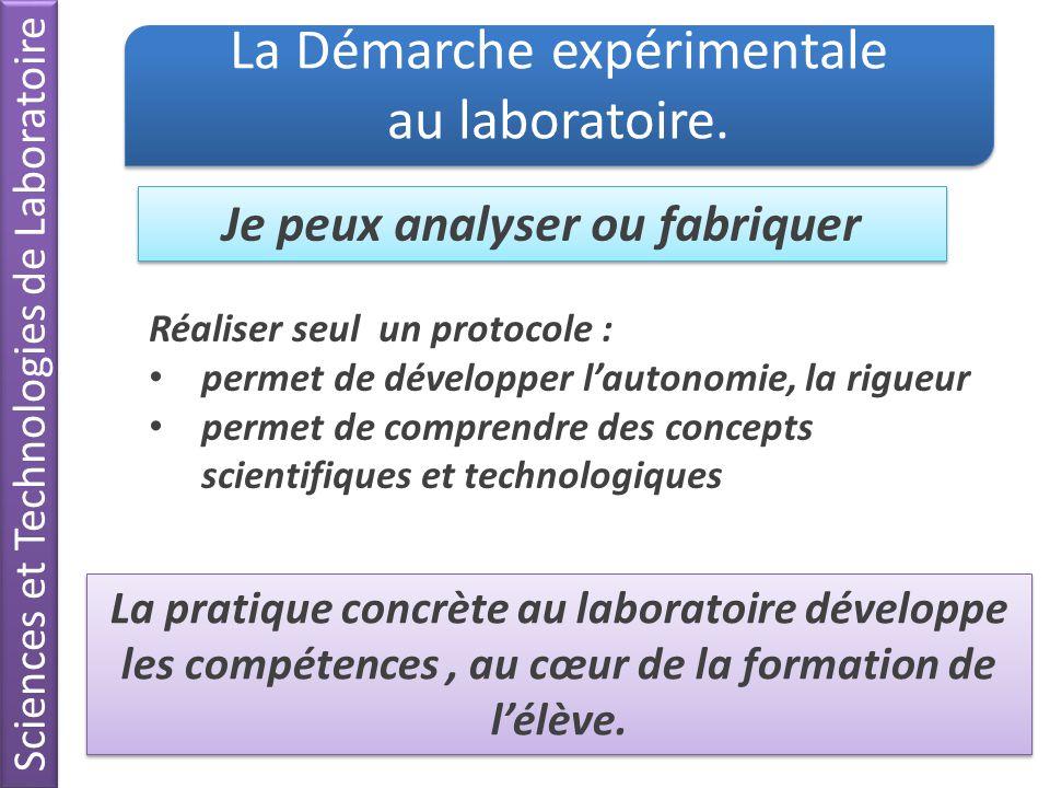 Sciences et Technologies de Laboratoire Je peux analyser ou fabriquer La Démarche expérimentale au laboratoire. La Démarche expérimentale au laboratoi