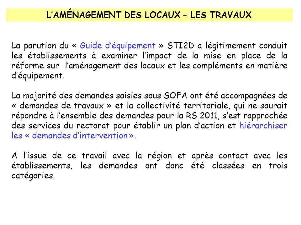 LAMÉNAGEMENT DES LOCAUX – LES TRAVAUX La parution du « Guide déquipement » STI2D a légitimement conduit les établissements à examiner limpact de la mise en place de la réforme sur laménagement des locaux et les compléments en matière déquipement.