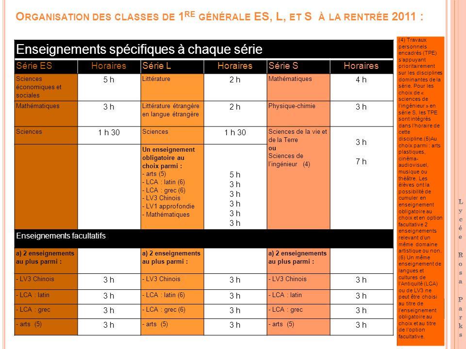 O RGANISATION DES CLASSES DE 1 RE GÉNÉRALE ES, L, ET S À LA RENTRÉE 2011 : Enseignements spécifiques à chaque série Série ESHorairesSérie LHorairesSér