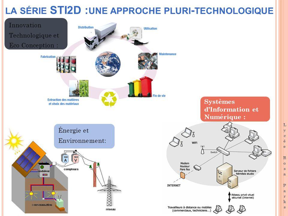 LA SÉRIE STI2D : UNE APPROCHE PLURI - TECHNOLOGIQUE Innovation Technologique et Eco Conception : Systèmes dInformation et Numérique : Énergie et Envir