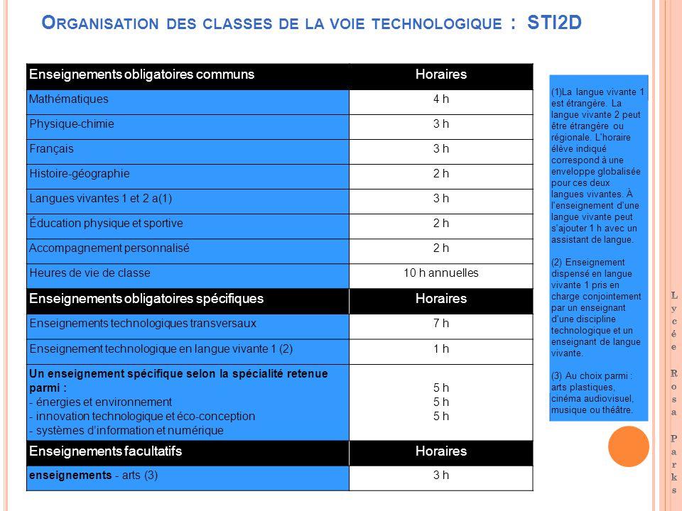 O RGANISATION DES CLASSES DE LA VOIE TECHNOLOGIQUE : STI2D Enseignements obligatoires communsHoraires Mathématiques4 h Physique-chimie3 h Français3 h