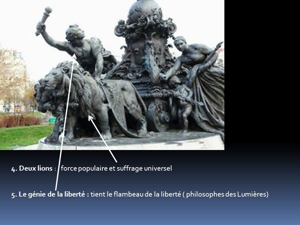 4.Deux lions : force populaire et suffrage universel 5.