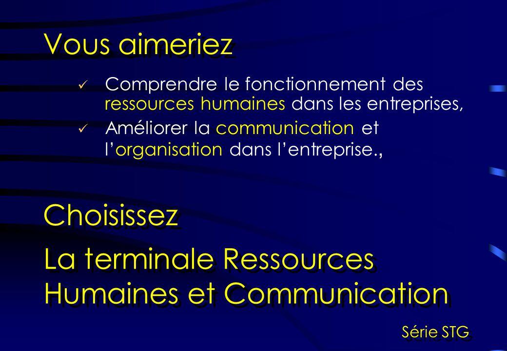 Comprendre le fonctionnement des ressources humaines dans les entreprises, Améliorer la communication et lorganisation dans lentreprise., Vous aimerie