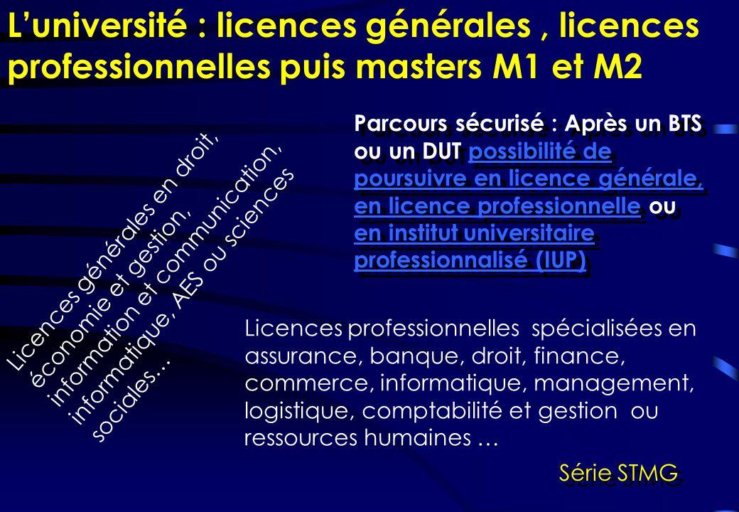 Luniversité : licences générales, licences professionnelles puis masters M1 et M2 Licences générales en droit, économie et gestion, information et com