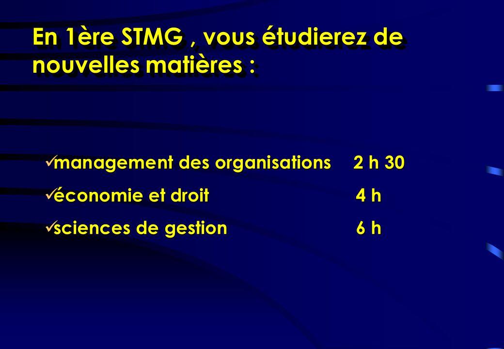 En 1ère STMG, vous étudierez de nouvelles matières : management des organisations2 h 30 management des organisations2 h 30 économie et droit 4 h écono