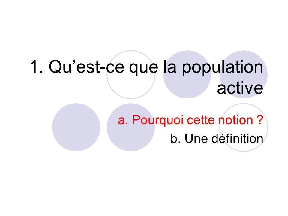 1. Quest-ce que la population active a. Pourquoi cette notion ? b. Une définition