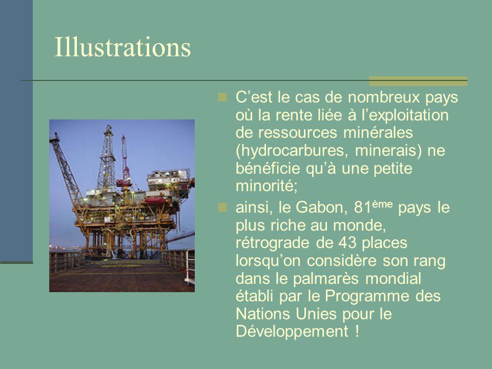 Illustrations Cest le cas de nombreux pays où la rente liée à lexploitation de ressources minérales (hydrocarbures, minerais) ne bénéficie quà une pet