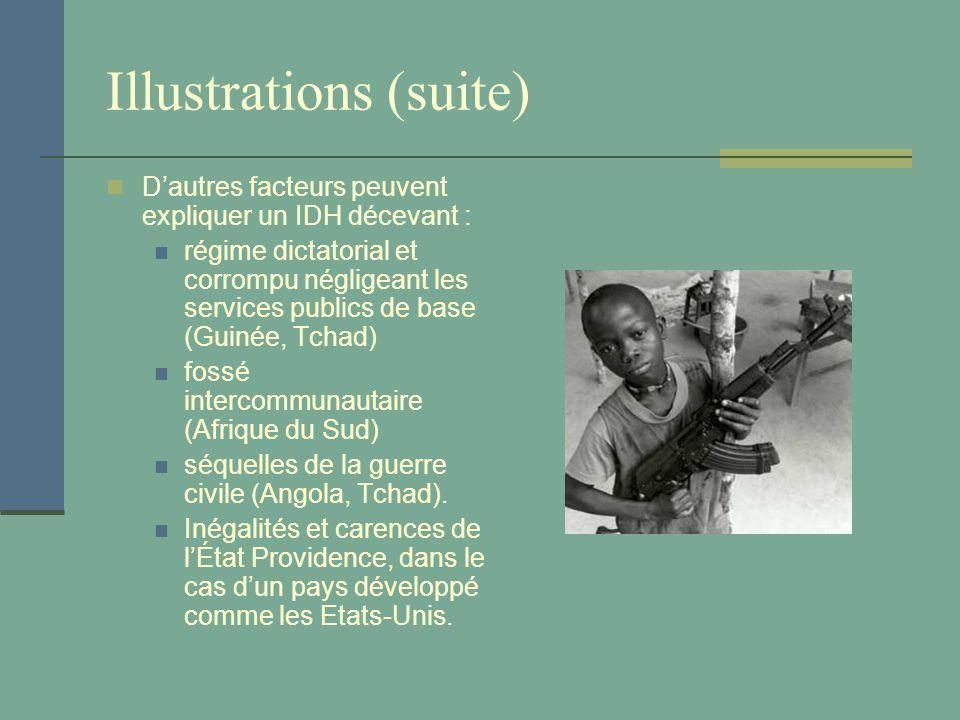 Illustrations (suite) Dautres facteurs peuvent expliquer un IDH décevant : régime dictatorial et corrompu négligeant les services publics de base (Gui