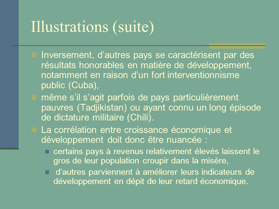 Illustrations (suite) Inversement, dautres pays se caractérisent par des résultats honorables en matière de développement, notamment en raison dun for