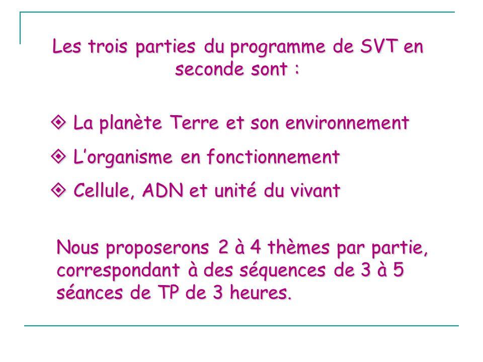 Nous proposerons 2 à 4 thèmes par partie, correspondant à des séquences de 3 à 5 séances de TP de 3 heures. La planète Terre et son environnement La p