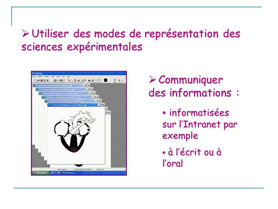Utiliser des modes de représentation des sciences expérimentales Utiliser des modes de représentation des sciences expérimentales Communiquer des info